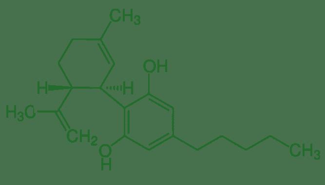 molecule-cbd-luxembourg